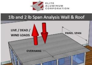 Elite Roof Panel Span Calculator